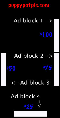 Ad rates graphic